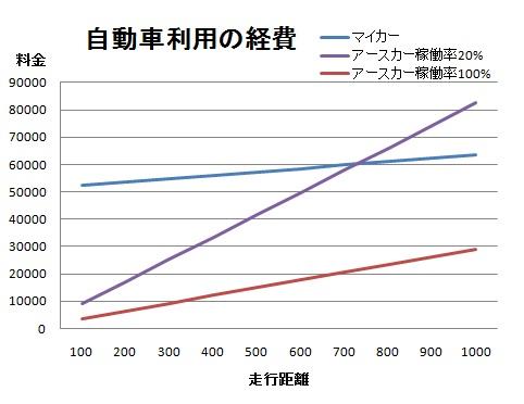 graph_tsukuba.jpg